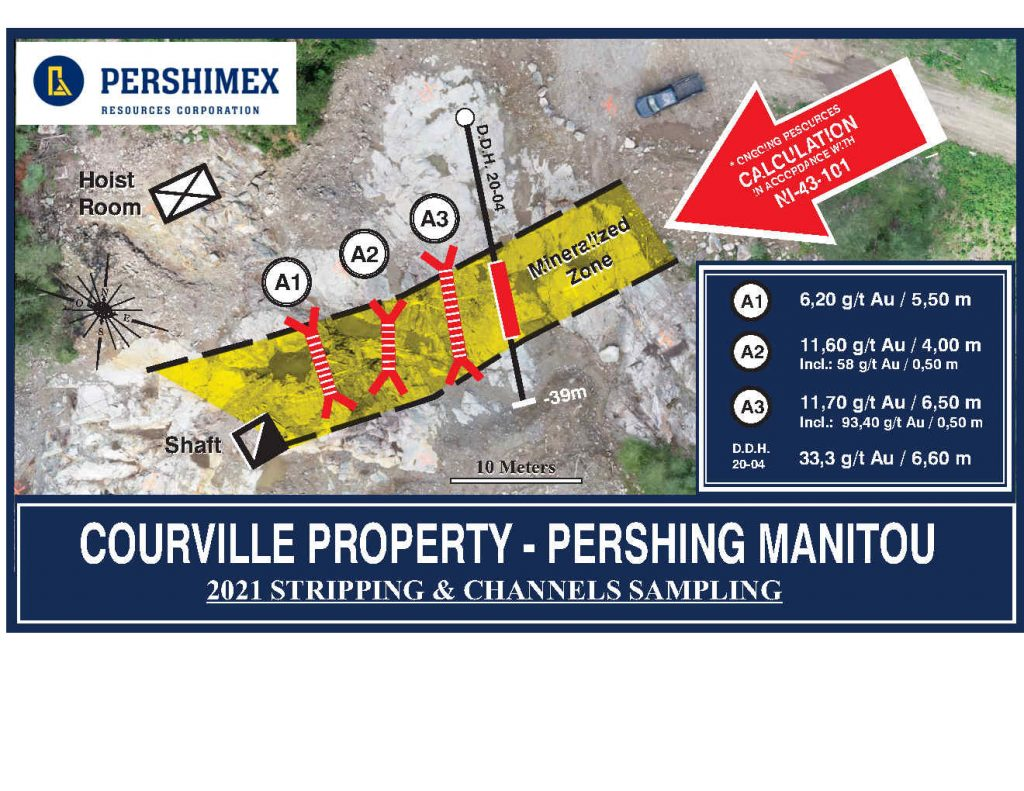 courville property